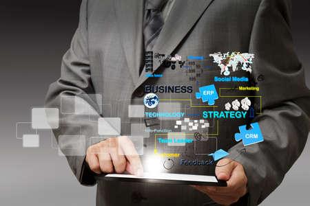 Geschäftsmann Hand berühren Tablet-Computer virtuelle Business Process Diagram