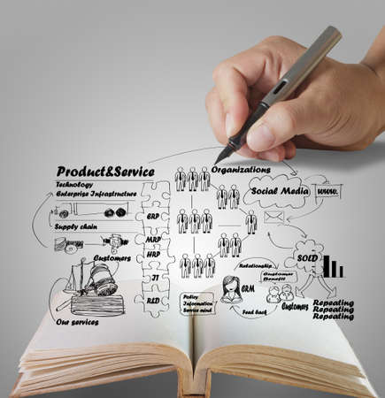 open book of businessman hand drawing idea board of business process