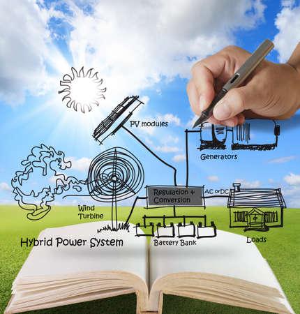 risparmio energetico: libro aperto di ingegnere disegna sistema ibrido di alimentazione, combinare pi� fonti schema
