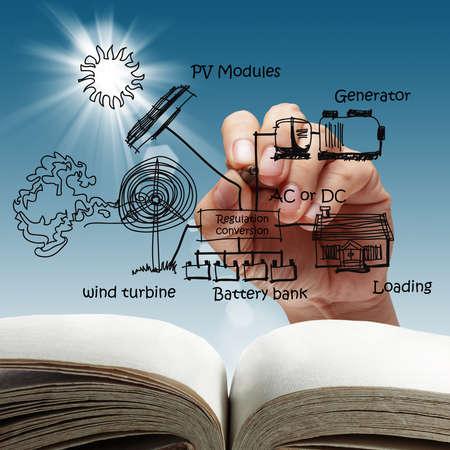 pila: células fotoeléctricas de un panel solar en la palma de la mano humana Foto de archivo