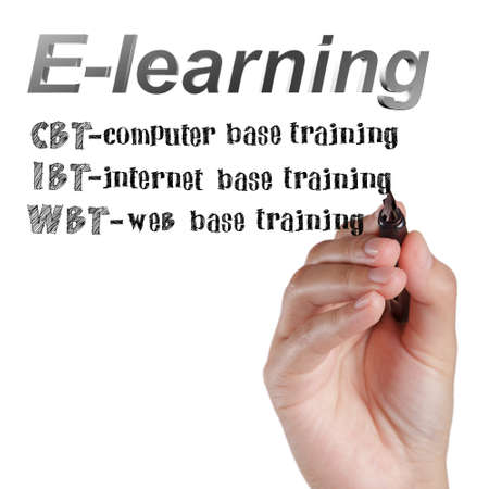 hand writing a e-learning word and related words Stock Photo - 16082497
