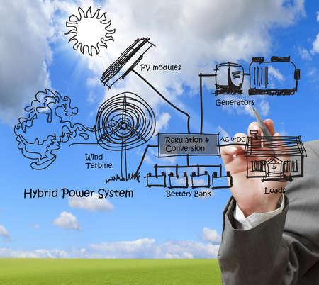 엔지니어, 하이브리드 전력 시스템을 그리는 여러 소스 다이어그램을 결합