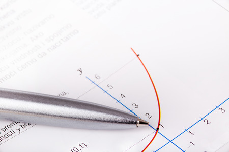 Pencil pointing on figures on logarithmic function