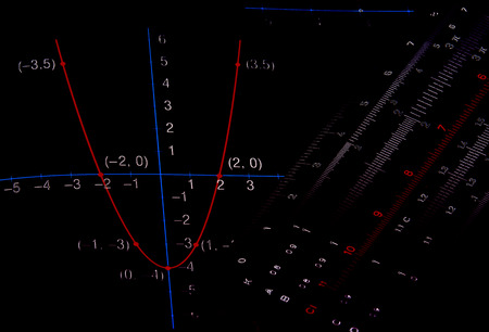parabola: Parabola function on paper and old ruler for calculating