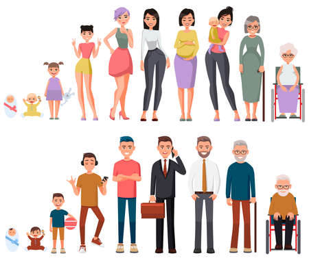 Character of a woman and man in different ages.A baby, a child, a teenager, an adult, an elderly person.The life cycle.Generation of people and stages of growing up.From infant to grandparents.Vector