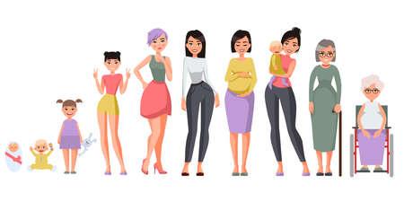 Caractère d'une femme à différents âges. Un bébé, un enfant, un adolescent, un adulte, une personne âgée. Le cycle de vie. Génération de personnes et étapes de croissance. Du nourrisson aux grands-parents. Vecteur Vecteurs