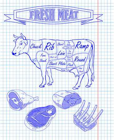 beef scheme and pieces of meat drawing with pan Vetores