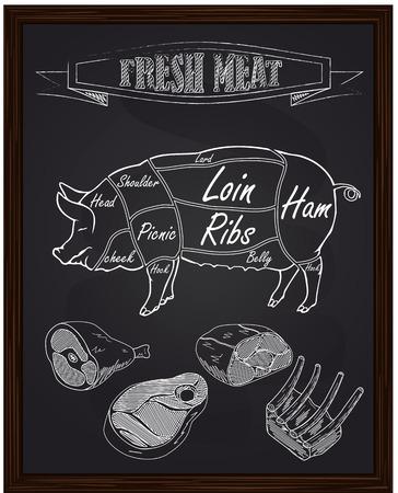 pork diagram and pieces of meat drawing with chalk Ilustração Vetorial