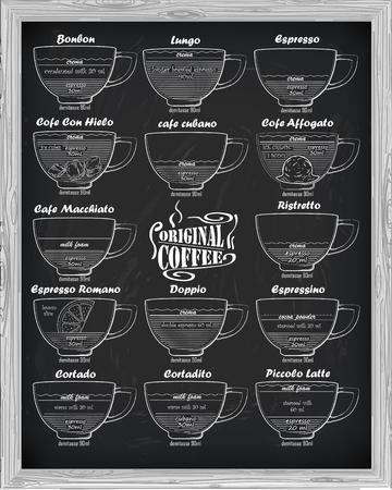 cafe bombon: café bombón esquema, romano, doppio, café con leche, cortadito, affogato, macchiato elaborado con tiza Vectores