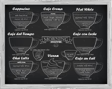crema: coffee scheme  ?appucino, crema, leche, latte, vienna drawn in chalk