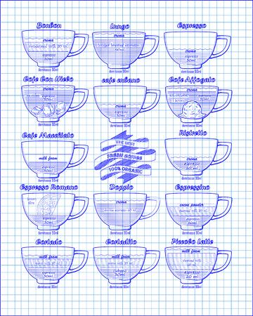 cafe bombon: café bombón esquema, romano, doppio, café con leche, cortadito, affogato, macchiato dibujado en lápiz