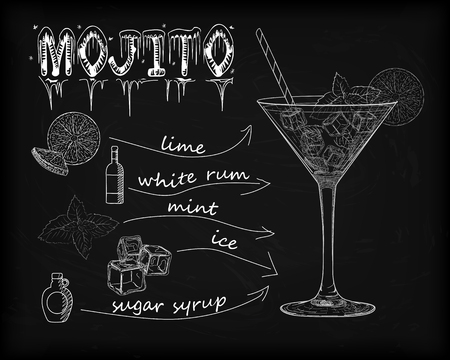 diluted: Nice glass of ice cold mojito on a black background. Soda with white rum, mint and lime diluted with sugar syrup. Mojito ingredients scheme drawn in chalk Illustration