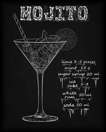Ice mojito cocktail: soda white rum menthol mint lemon lime, brown sugar syrup in glass. Ingredients list, inscription, ingredients white outline black background. Vector vertical closeup illustration