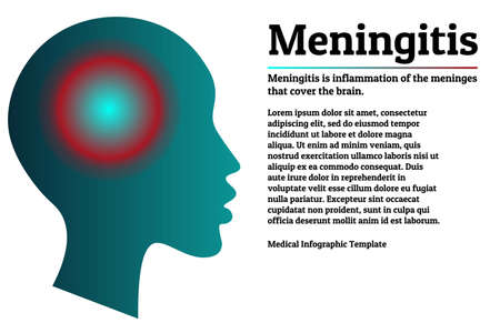 Medical infographic template. Meningitis - brain meninges inflammation. Human head silhouette with inflammation localization sign mark. Copy space for your text. For poster, presentation, brochure.