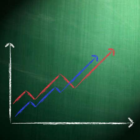 Business chart on blackboard