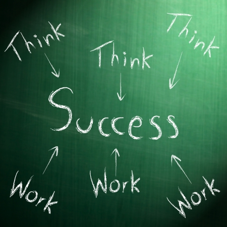 success concept writing on blackboard Stock Photo