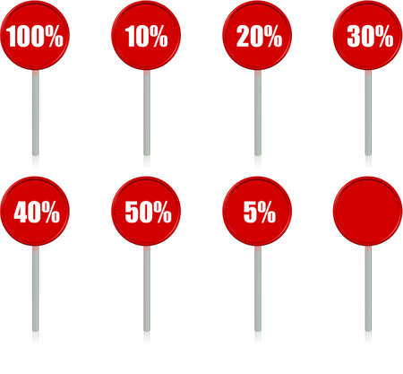 The signs of percent for business targets