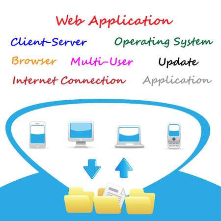 web application: applicazioni web