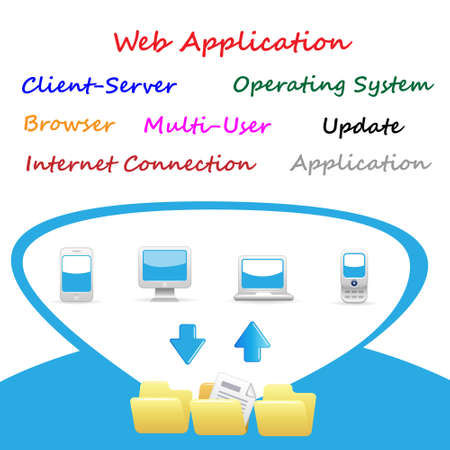 operating system: web  application
