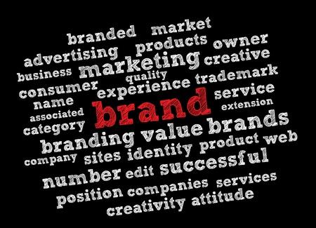 strategic position: Brand word cloud Illustration