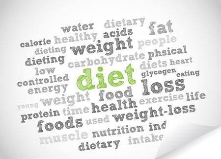 lose weight: Diet Illustration