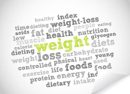 diet weight loss: Weight word cloud vector