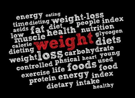 skin disease: Weight