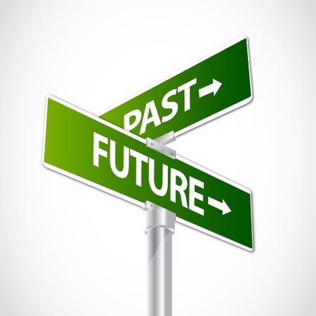 circumstance: Past, future sign