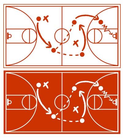 planning diagram: Basket Piano Strategico