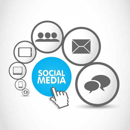 communicating: social media process group