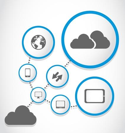estação de trabalho: cloud computing grupo de processos Ilustra��o