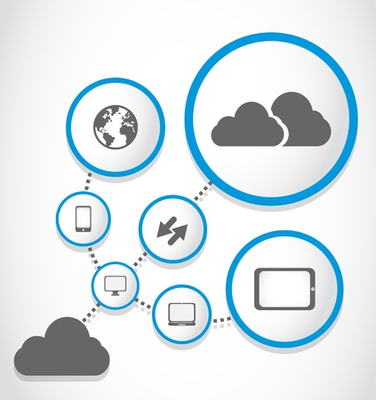 conectores: grupo de procesos de computaci�n en la nube