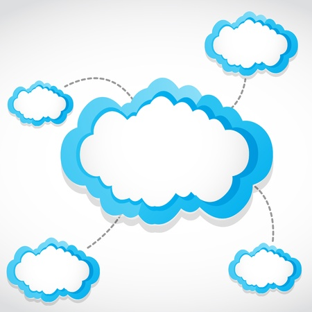 compartments: cloud computing transfer