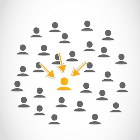 job promotion: Selection