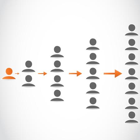 Social grupo de comercialización de la red Ilustración de vector