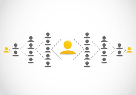 social media marketing: Red de marketing en medios sociales