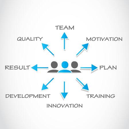 session: Team progress concept