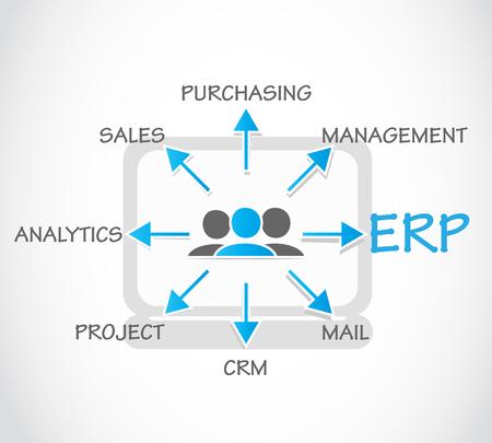 mobil: ERP - Enterprise Resource Planning Process Illustration