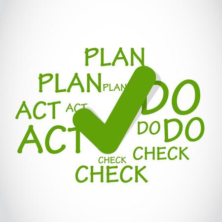 plan do check act: Plan Do Check Act Vector Illustration
