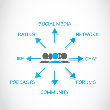 podcasts: social media background