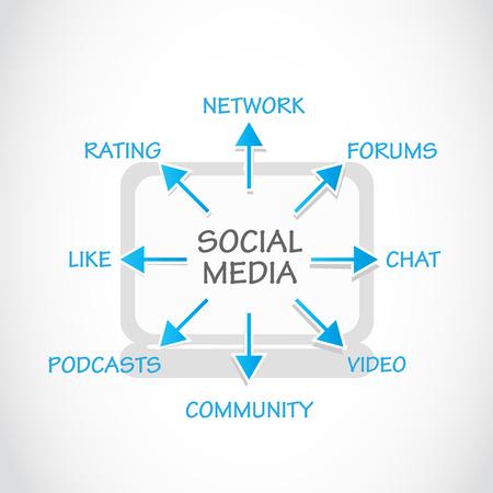 podcasts: Social Media Process Illustration