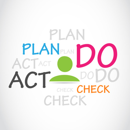 Plan Do Check Act, PDCA Word Cloud Vector
