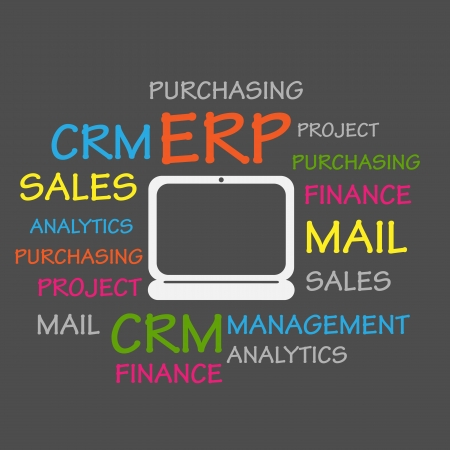 erp: Enterprise Resource Planning ERP Word Cloud