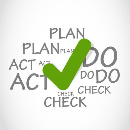 plan do check act: Vector Plan Do Check Act Illustration