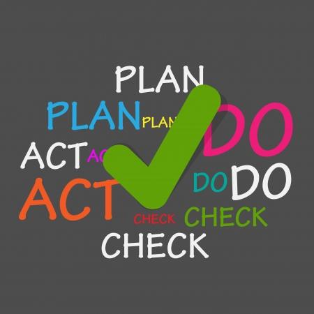 plan do check act: Plan Do Check Act Tag Cloud