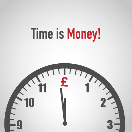 Pound concept. Time is money.