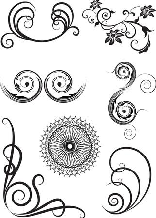 set of the swirl elements