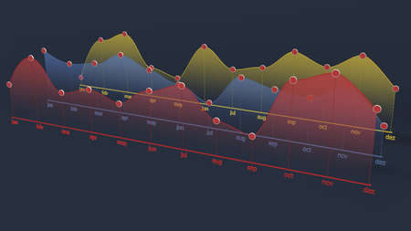 curve: 3D illustration of a curve chart in a one year period