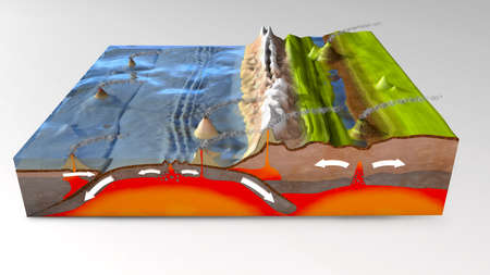3d illustration of a scientific ground cross-section to explain subduction and plate tectonics