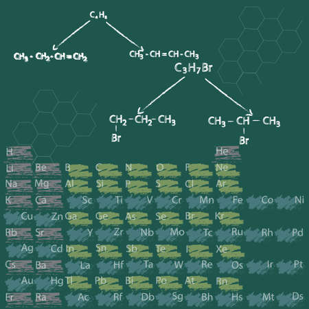 periodic table: the concept of education in the field of chemistry with periodic table Illustration